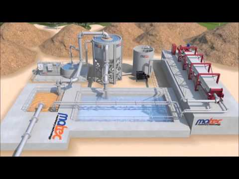 WATER FILTRATION PLANT - 3D Animation