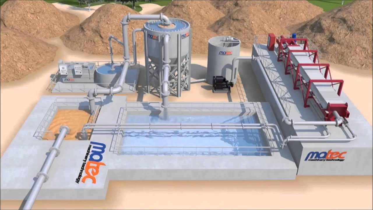 Water Filtration Plant 3d Animation Youtube