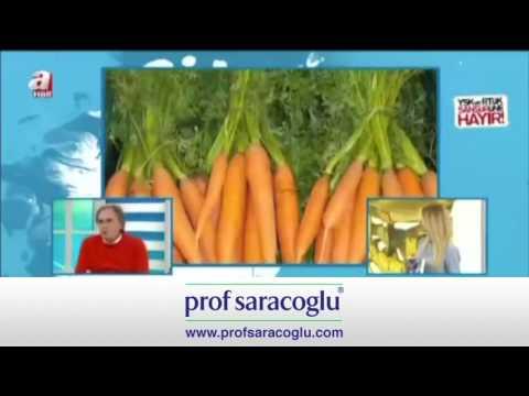 Migren Kürü - Prof. Dr. İbrahim Adnan SARAÇOĞLU