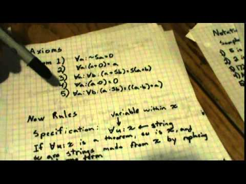 Gödel's Incompleteness Theorem Explained Part 3: Introduction to Typographical Number Theory