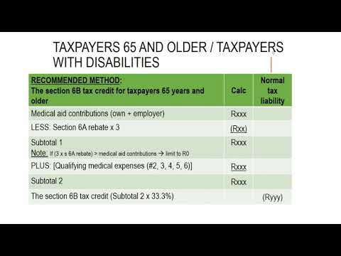 Unit 5 Section 6B Additional Medical Expenses Tax Credit