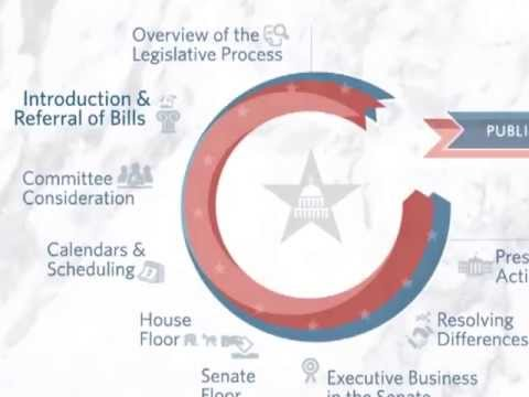 Congress.gov: Introduction and Referral of Bills