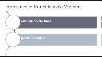 Opi ranskaa = Sanasto = yleissivistävä koulutus