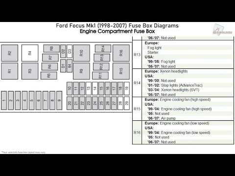 Focus Mk1 Fuse Box Diagram Wiring Diagram Correction Correction Cfcarsnoleggio It