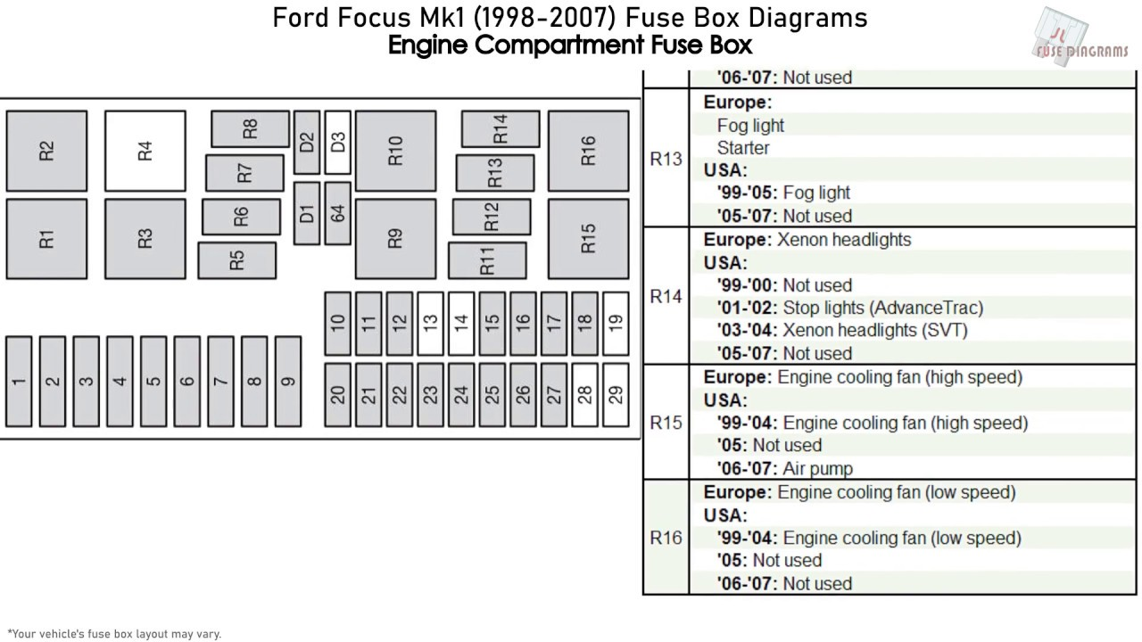 Ford Focus Mk1  1998-2004  Fuse Box Diagrams