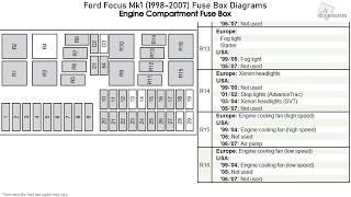 ford focus mk1 (1998-2004) fuse box diagrams - youtube  youtube