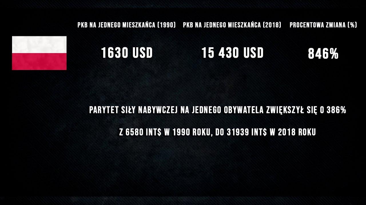 ???????? POLSKA 1990 vs POLSKA 2019 #140