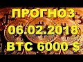 BTC/USD — Биткойн Bitcoin прогноз цены / график цены на 06.02.2018 / 6 февраля 2018 года