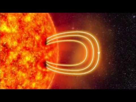Aurora Borealis Explained