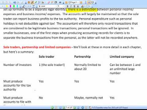 ACCA F3 - 3 Types of business entities