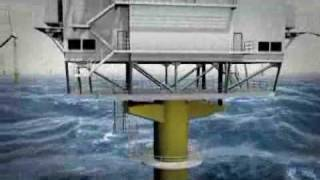 StatoilHydro and Statkraft to Develop Offshore Wind Farm in the UK NCTV7 Video WFES 09