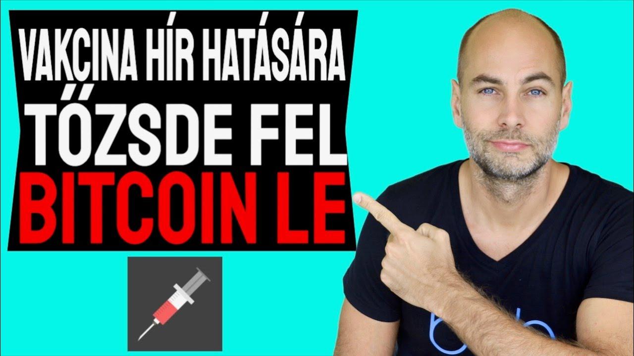 a bitcoin hatása a tőzsdére