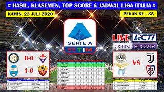 Hasil Lengkap Liga Italia Tadi Malam ~ Inter Milan VS Fiorentina Liga Italia Serie A 2020