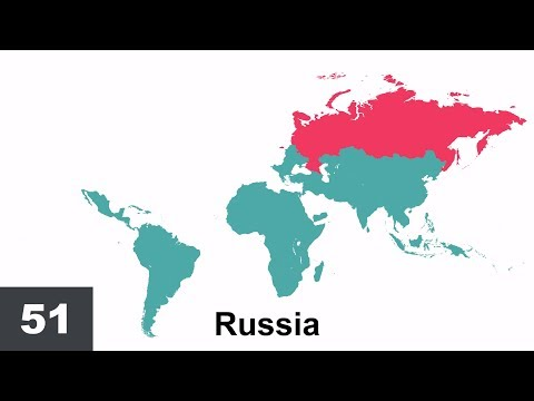 Assembling The World By GDP Per Capita