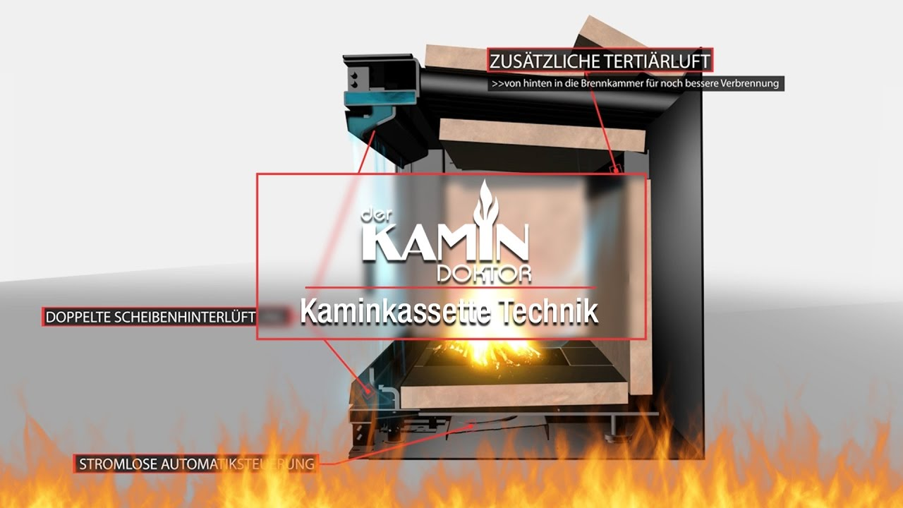 Kaminofen Primo Kaminkassette Kamindoktor Technik Video