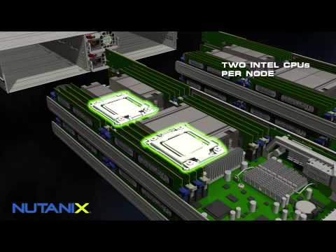 Nutanix NX 1050 NX 3050 and NX 3060 Series Hardware Overview HD