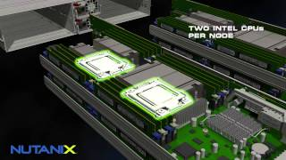 Nutanix NX 1050 NX 3050 and NX 3060 Series Hardware Overview HD