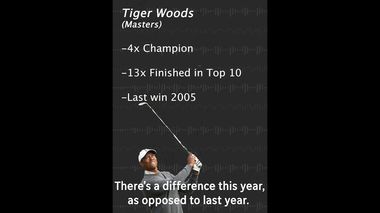 Tiger Woods is a contender heading into Masters