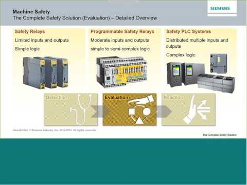 How SLAC Used Safety PLCs to Build Their Personnel Protection System