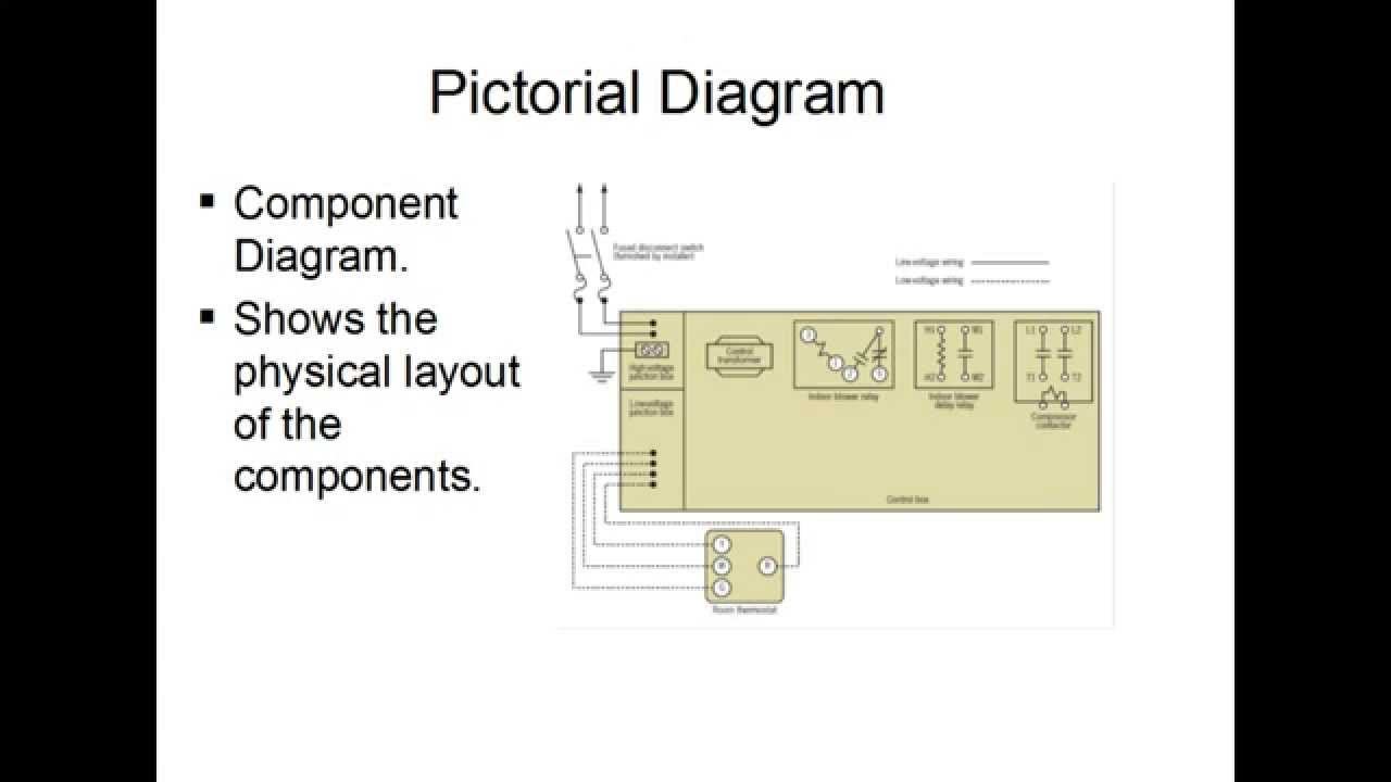 Schematic Diagrams Part 1 Youtube Pictorial