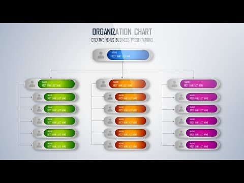 How To Create an Organizational Chart Diagram in Microsoft Office 365 PowerPoint PPT