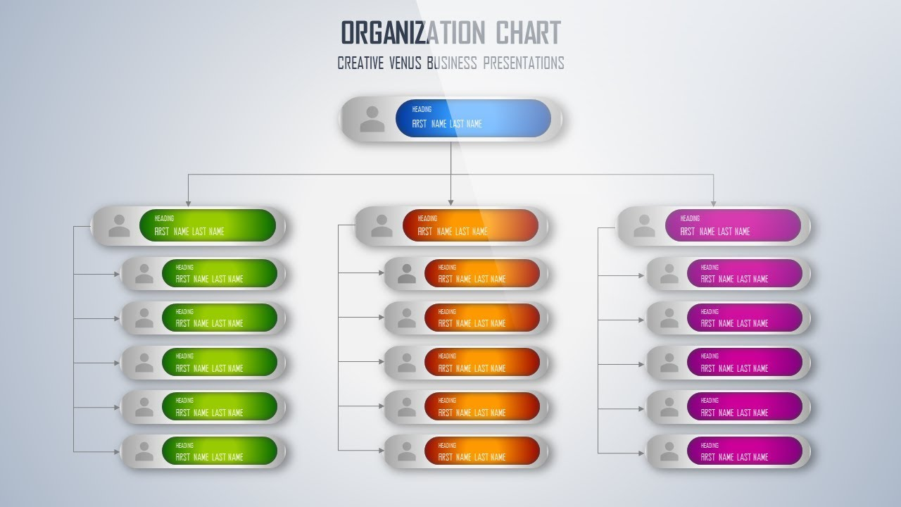 How To Create An Organizational Chart Diagram In Microsoft