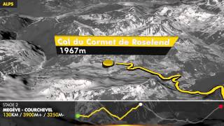 Haute Route Alps 2014 - Stage 2 - 3D map