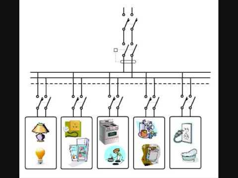 circuitos el ctricos y o circuitos el ctricos en una