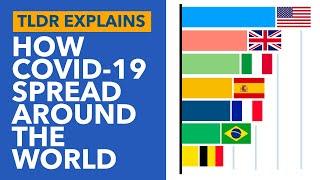 Coronavirus Deaths Bar Chart Race (June 2020): How COVID-19 Spread Around the World - TLDR News