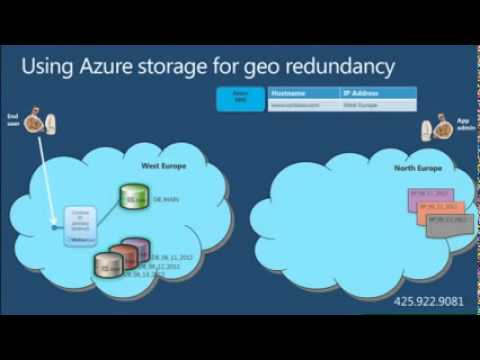 Business Continuity Solutions in SQL Azure