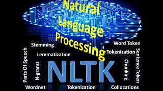 Stemming - Natural Language Processing With Python and NLTK p 3