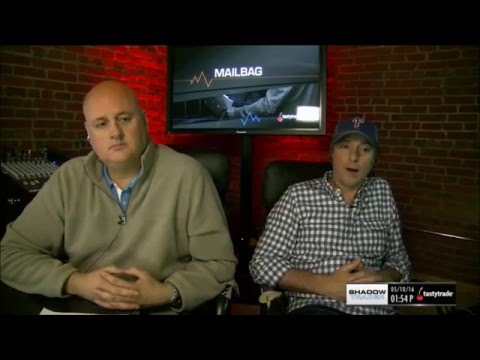 Using the TICK Indicator to Trade Gaps | ShadowTrader Uncovered