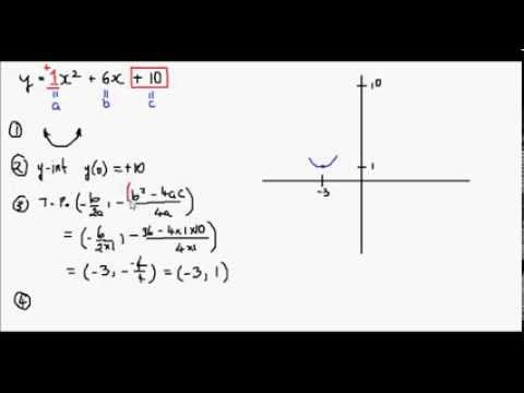 How To Sketch A Parabola - Example 3 (y = X^2 + 6x + 10) - YouTube
