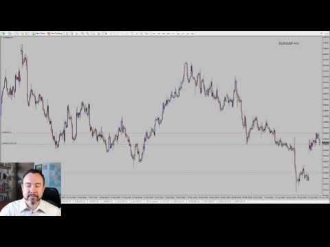 US Session forex review
