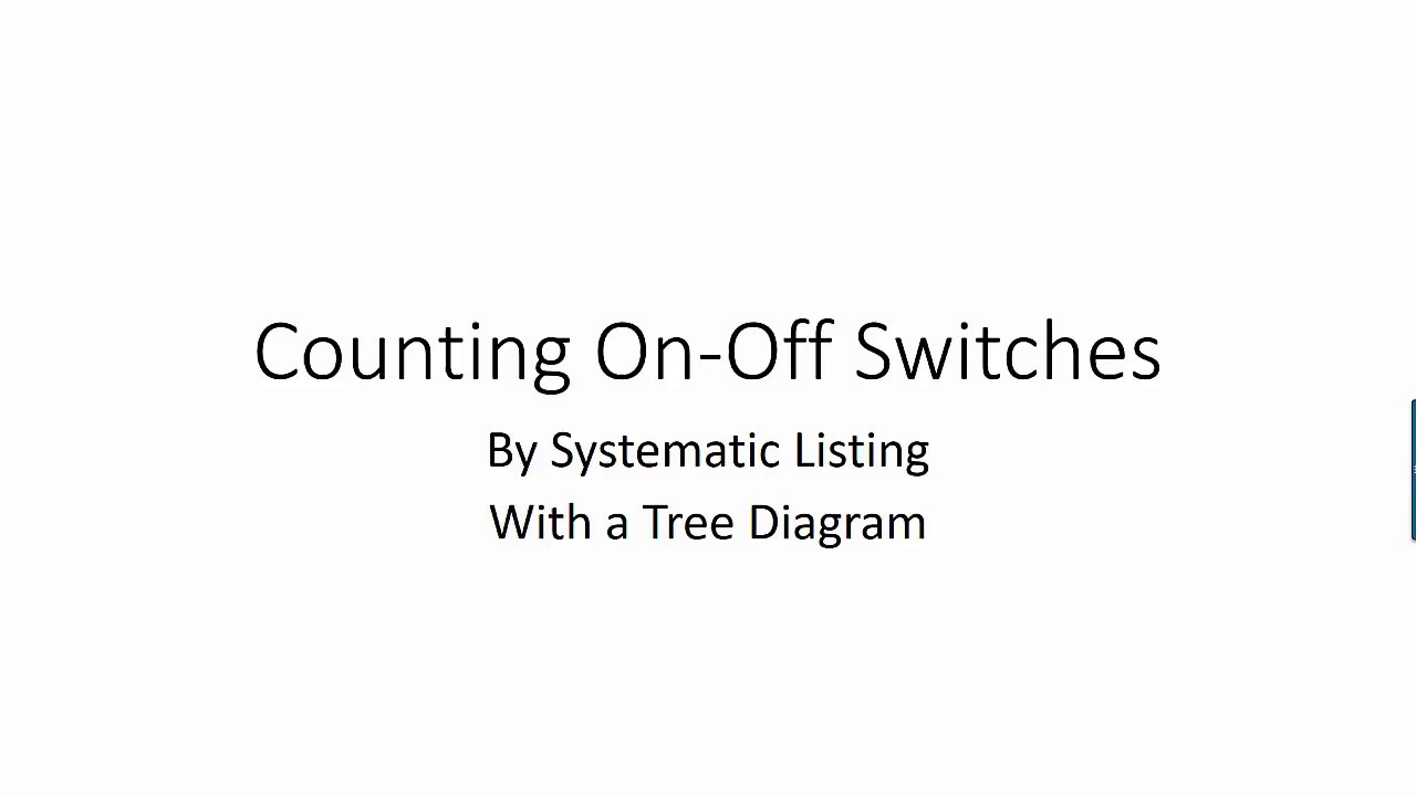 Counting On-Off Switches Part 1: Using Systematic Listing by Tree ...