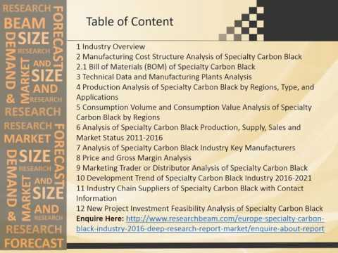 Europe Specialty Carbon Black Industry 2016 Deep Market Research Report