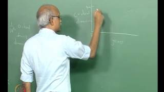 Mod-12 Lec-36 Practical Relevance of Particle Characterization: High-Technology Manufacturing