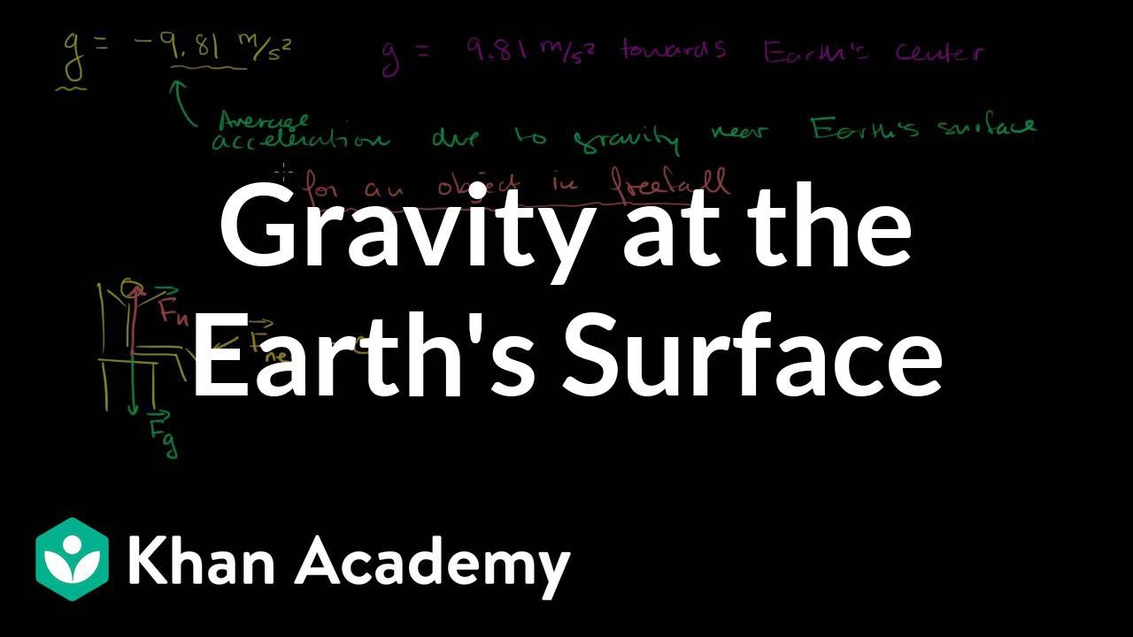 Viewing g as the value of Earth's gravitational field near