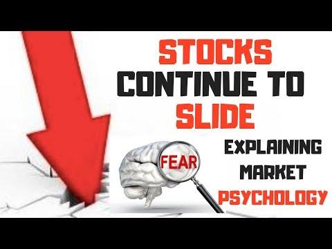 STOCK MARKET NEWS / STOCK MARKET CRASH PSYCHOLOGY