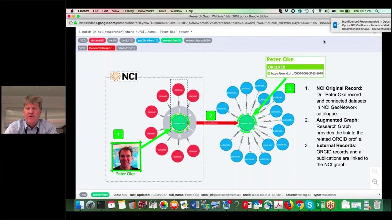 Augment-API | Research Graph