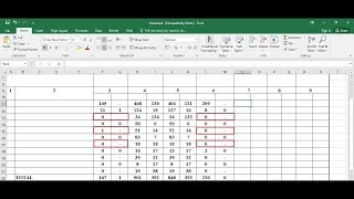 Convert 0 (Zero) to -- (Dash) Without Affecting Formula in MS Excel