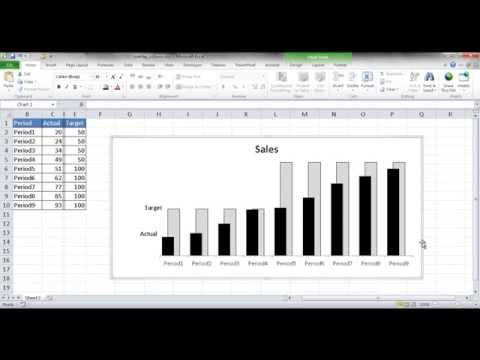 variance on clustered column or bar chart budget vs actual