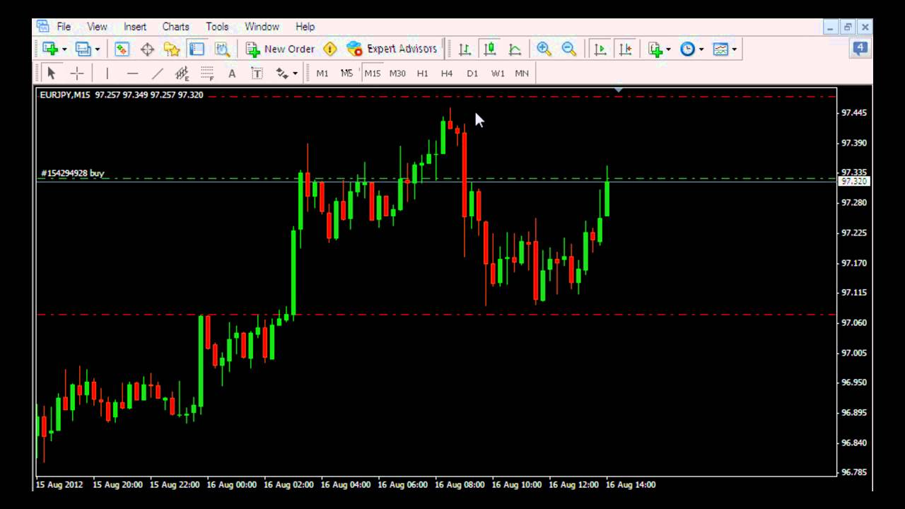 """FOREX PROFIT MODEL """"Financial Success For Life""""   My Blog"""