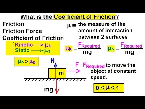 what is friction in physics pdf