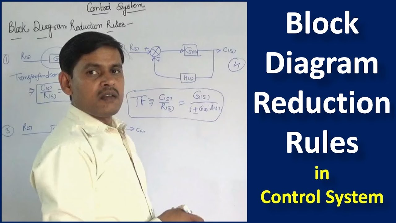 block diagram reduction rules in control system youtube. Black Bedroom Furniture Sets. Home Design Ideas