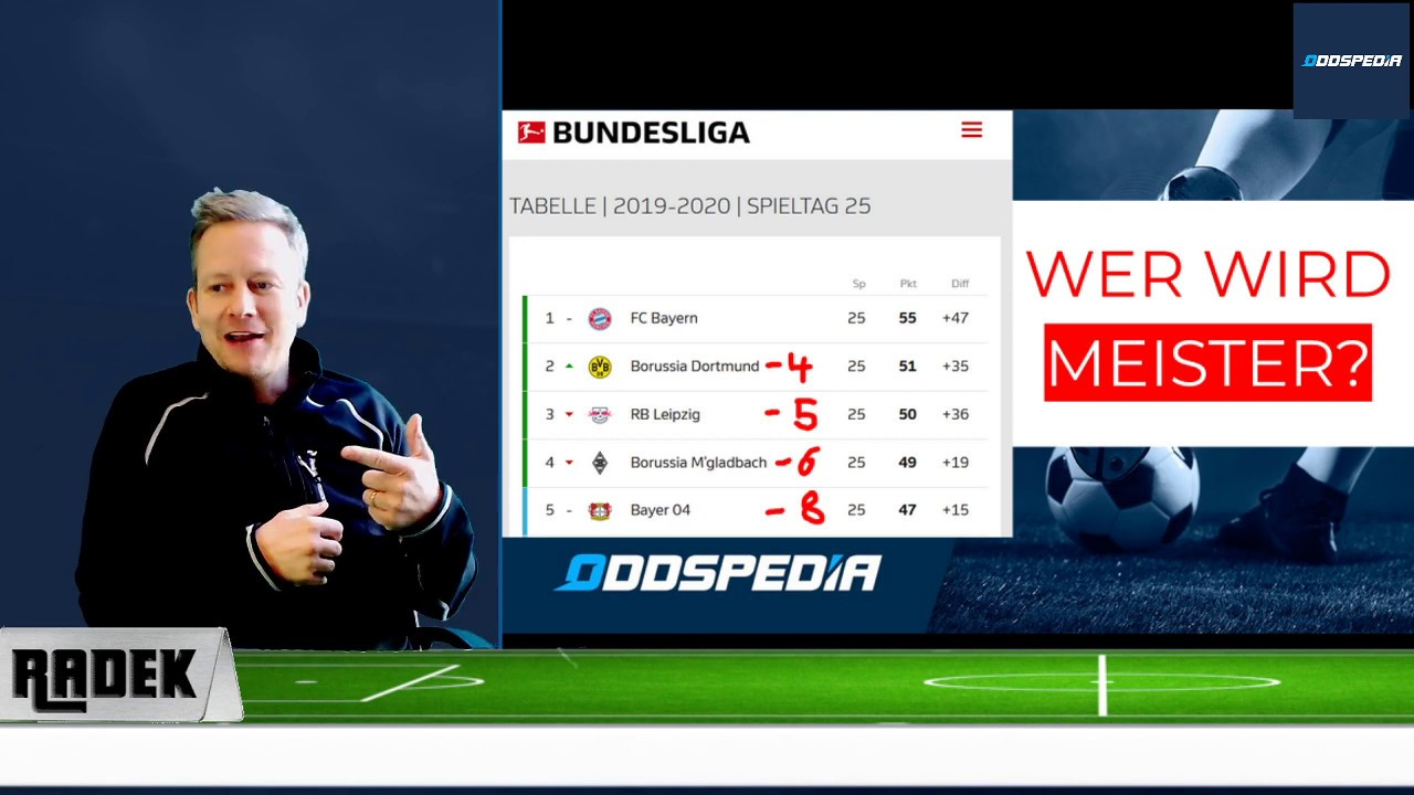 Tipptrends Bundesliga
