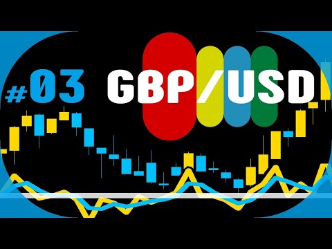 Gbp to usd forex live charts