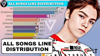 SEVENTEEN ~ All Songs Line Distribution [from Adore U to 24H…