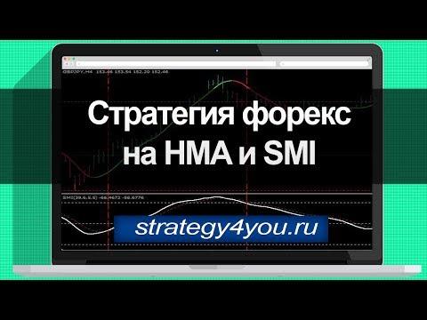 Стратегия форекс на HMA и SMI