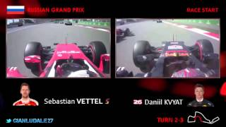 Onboard with Vettel vs Kvyat - Sochi 2016